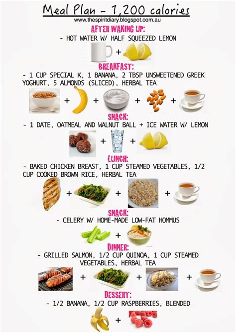 food diet plan best 25 diet plans ideas on food plan plans and diet meal plans