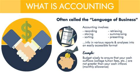 What Is In by Accounting Course In Malaysia Eduadvisor