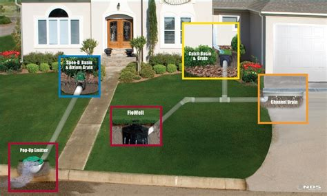 landscape drainage and grading landscape solutions in union nj