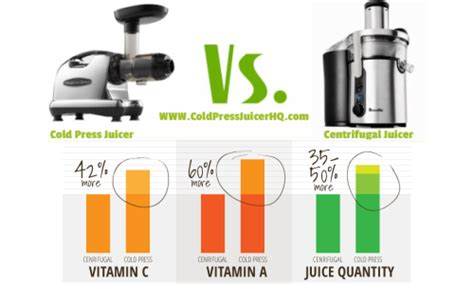 best centrifugal juicers benefits of a cold press juicer cold press juicer hq