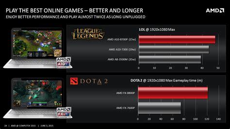 Gaming Amd Hemat By Maxcom why amd inilah alasan kenapa harus memilih amd sebagai