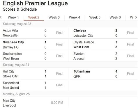 epl table gf epl review biggest winners and losers after weekend
