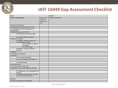 Safety Management System Template Session 1 Health Safety Management An Overview 1 Manual Ehr Needs Assessment Template