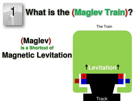 linear induction motor in maglev trains linear induction motor in maglev trains 28 images linear motor in maglev how do linear
