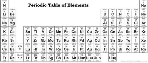 periodic table metals printable printable periodic table of elements print free periodic