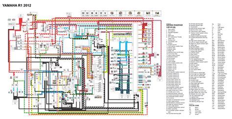 r1 wiring diagram wiring diagrams schematics
