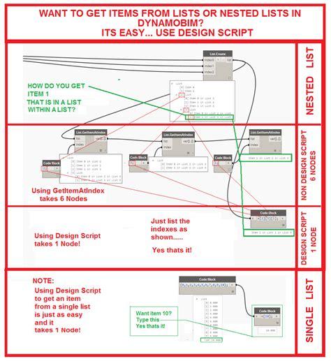 revit basic tutorial pdf marcello s dynamo bim tutorial list therevitkid com
