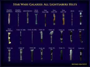 swtor lightsaber colors gallery of lightsabers swg wiki fandom powered by wikia