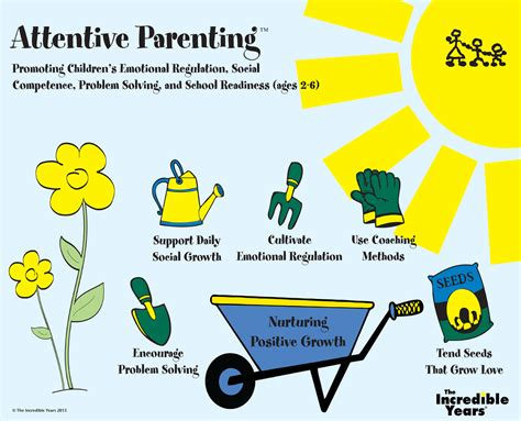 positive parenting a simple concise and complete guide to positive parenting books attentive parenting 174 program the years