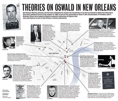 Jfk Assassination Conspiracy Essay by Jfk Assassination Conspiracy Theories Essay Illustrationessays Web Fc2