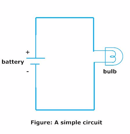 what is a circuit what is circuit electrical circuits