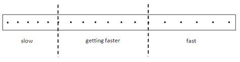 dot diagram physics motion diagram physics constellations diagram elsavadorla