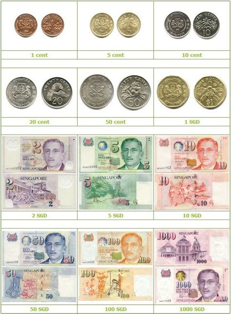 1 china dollar to sgd 19 best vintage singapore s notes images on