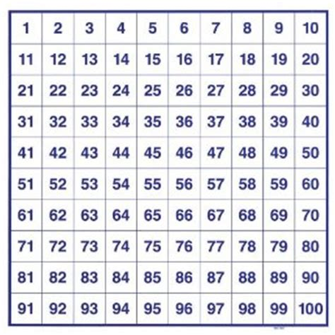 the of fully living 1 10 years 100 goals around the world books school speciality 1 100 number board set 10 3 4 quot x 10 3 4