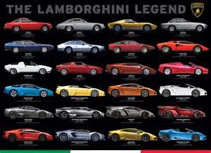 Lamborghini Legend The Lamborghini Legend Jigsaw Puzzle Puzzlewarehouse