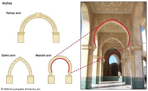 architecture hassan ii mosque and arches encyclopedia children s homework help