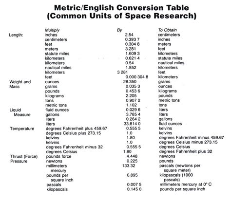 metric unit table metric system weight www imgkid the image kid has it