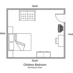 Bedroom Design As Per Vastu Vastu Tips For Pooja Room In Flats Studio Design