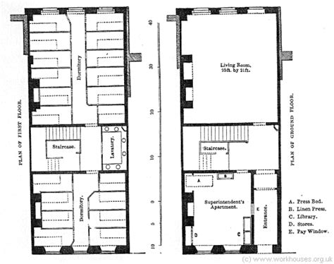 Tenement Floor Plan Model Dwellings And Model Lodging Houses