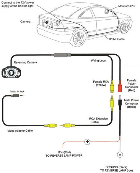 Backup camera wiring diagram 2016 2016 car release date