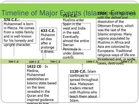 middle east rise of the muslim empires ppt