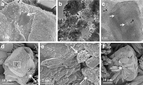 Calcite Mg phase transformation of mg calcite to aragonite in active