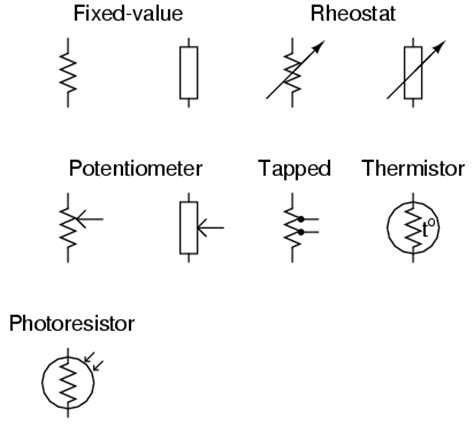 power resistor symbol the complete introduction to electronics proprofs
