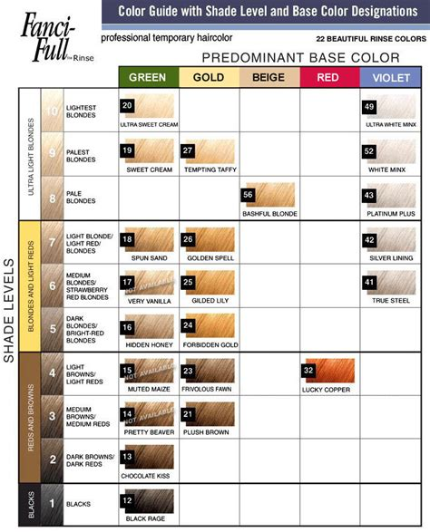 hair rinse colors hair rinse color chart how to use your hair extensions