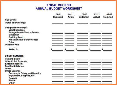 annual budget report template 10 sle church budget spreadsheet excel spreadsheets