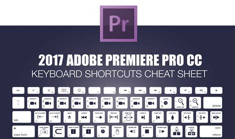 adobe premiere pro hotkeys 2017 adobe premiere pro keyboard shortcuts cheat sheet