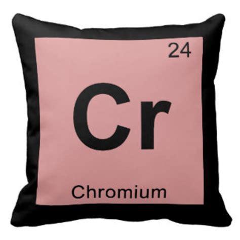 Chromium On Periodic Table by Chromium Periodic Table Chromium Element Information