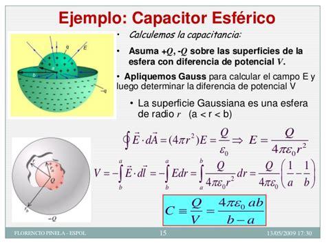 capacitor esferico dieletrico capacitor esferico 28 images capacitores esf 233 ricos capacidad habilidad de un conductor