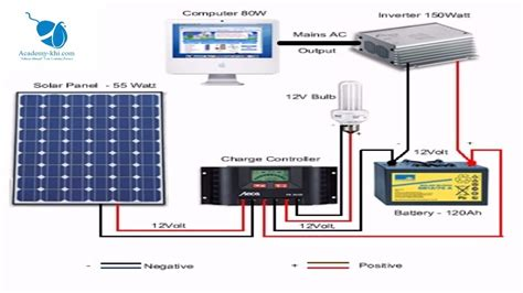 solar system installation diagram choice image how to