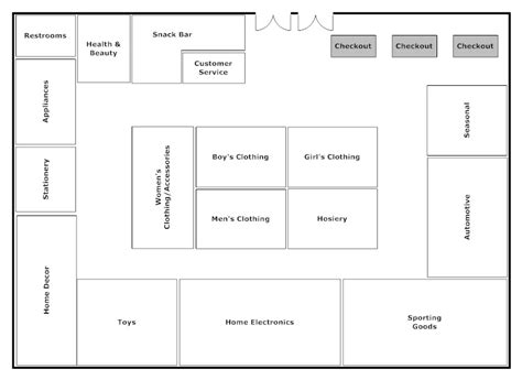 store blueprints loop store layout taxiim pinterest store layout showroom