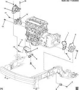 engine transmission mounting l4