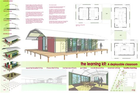 green building house plans sustainable architecture wikidwelling fandom powered