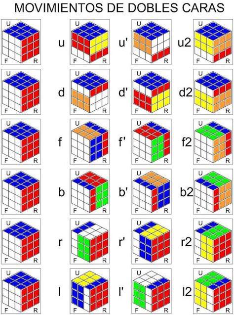tutorial rubik pdf coscorr 243 n de raz 243 n m 233 todo fridrich para cubo de rubik 3x3