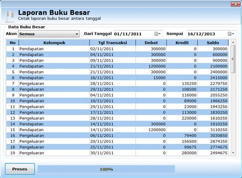 format laporan buku manfaat dan fitur dari software akuntansi buku besar