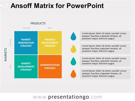 Matrix Diagram Powerpoint Image Collections How To Guide Ansoff Matrix Ppt