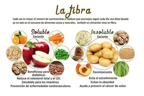 alimentos ricos en fibra soluble fibra soluble e insoluble la gu 237 a de las vitaminas