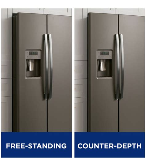 what is the standard depth of a counter depth refrigerator