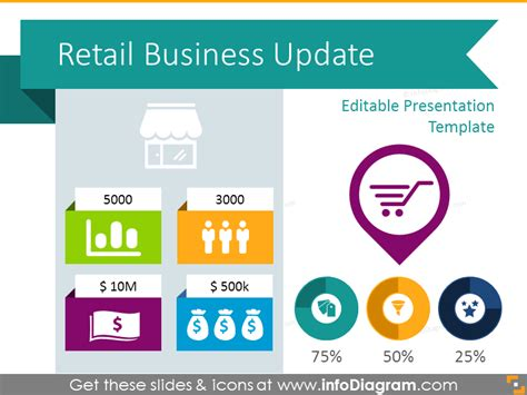 powerpoint presentation templates for business review retail update 25 modern presentation diagrams business
