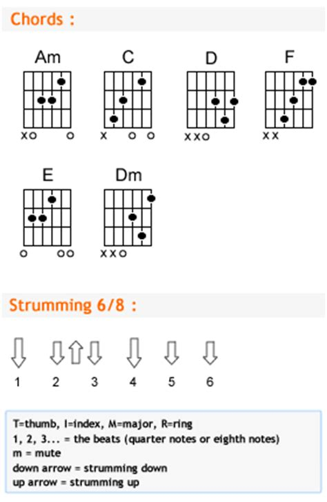 house of the rising sun guitar lesson house of the rising sun guitar lesson 28 images house of the rising sun tab