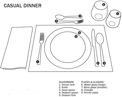 table setting diagrams table setting on aol answers