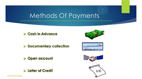 Letter Of Credit Types In Pakistan Letter Of Credit