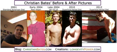 Bikram Detox Diet by Christian S Before After Pictures Story Christian Bates