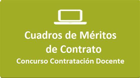 resultados de cuadro de meritos contrato de docente 2016 cuadro de m 201 ritos contrato docente 2018 2019