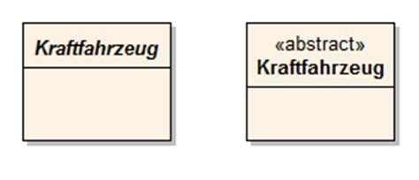 Kursi V Spa klassendiagramm class diagram sparxsystems europe