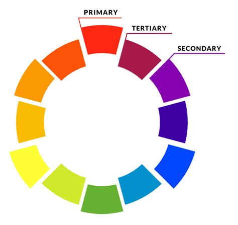 interactive color wheel a web designer s color theory blue key interactive