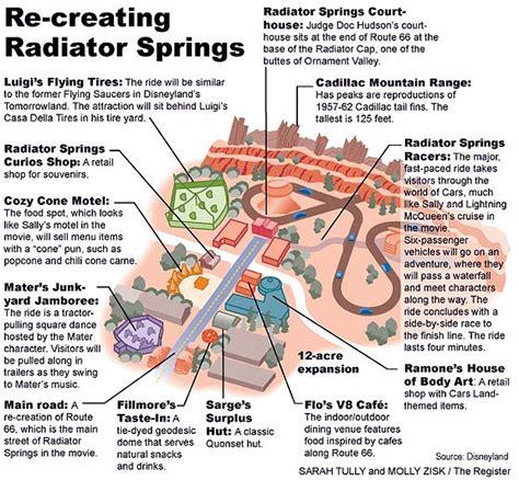 land layout maps disney pixar cars land california adventure update take